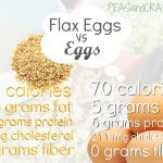 A nutrition breakdown on the differences between eggs and flax eggs, and how to whip one up at home with this easy flax egg recipe as a baking substitute!