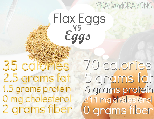 flax egg recipe and nutritional comparison of flax eggs versus regular eggs